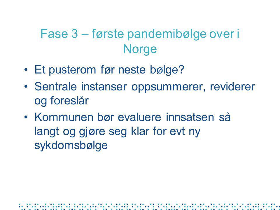 Fase 3 – første pandemibølge over i Norge •Et pusterom før neste bølge? •Sentrale instanser oppsummerer, reviderer og foreslår •Kommunen bør evaluere