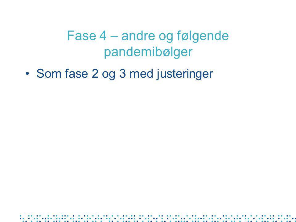 Fase 4 – andre og følgende pandemibølger •Som fase 2 og 3 med justeringer