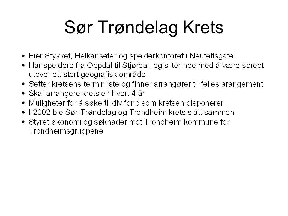 Sør Trøndelag Krets