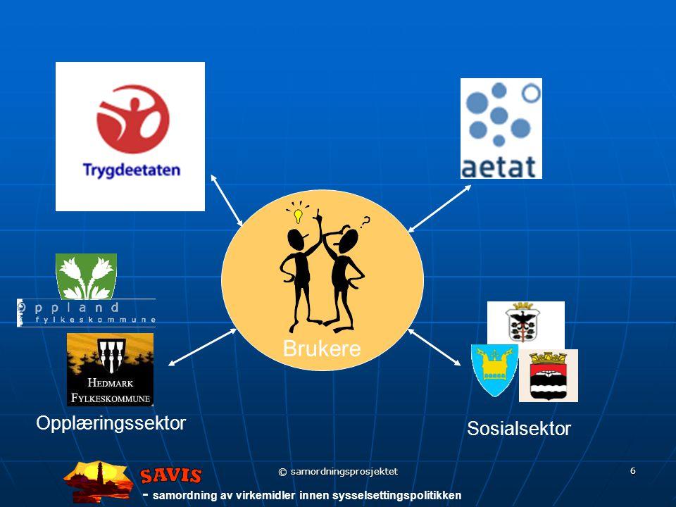 - samordning av virkemidler innen sysselsettingspolitikken © samordningsprosjektet 6 Brukere Sosialsektor Opplæringssektor