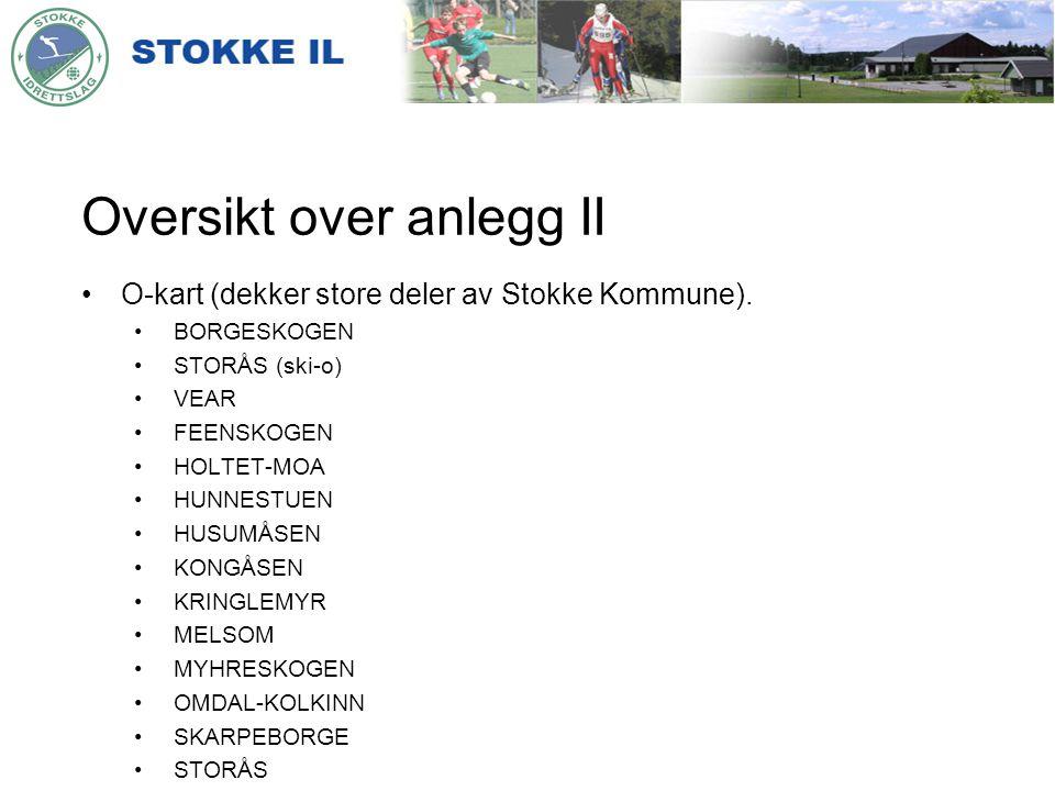 Oversikt over anlegg II •O-kart (dekker store deler av Stokke Kommune). •BORGESKOGEN •STORÅS (ski-o) •VEAR •FEENSKOGEN •HOLTET-MOA •HUNNESTUEN •HUSUMÅ