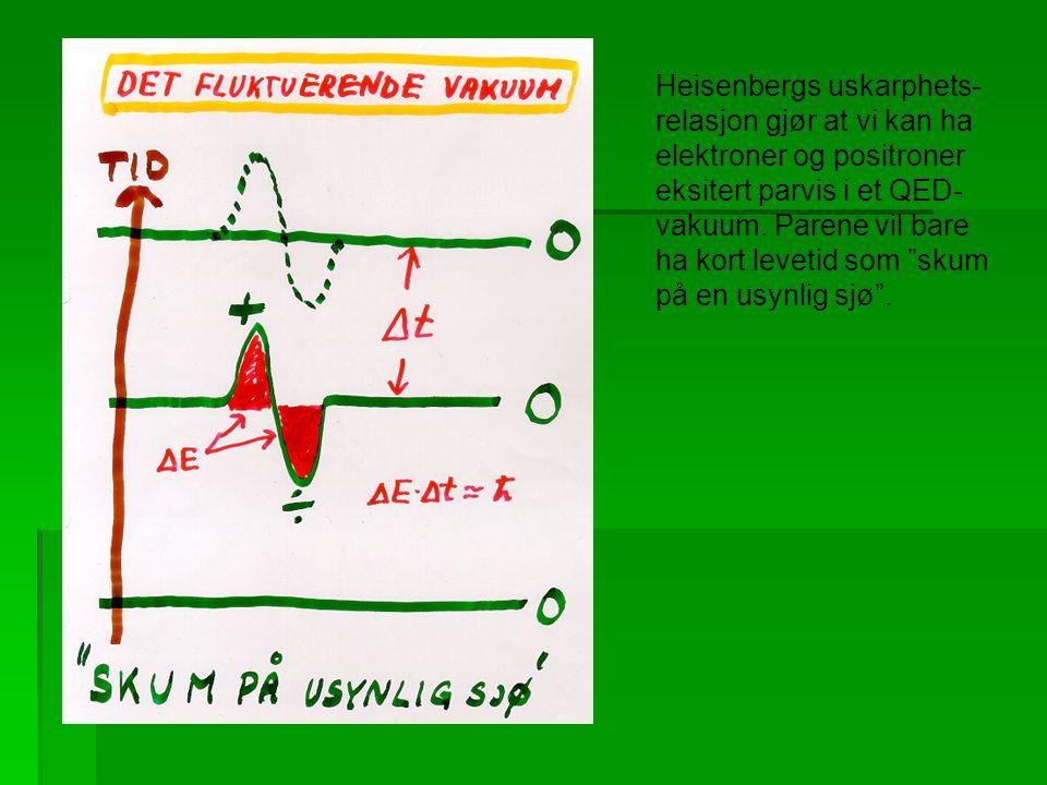 """Heisenbergs uskarphets- relasjon gjør at vi kan ha elektroner og positroner eksitert parvis i et QED- vakuum. Parene vil bare ha kort levetid som """"sku"""