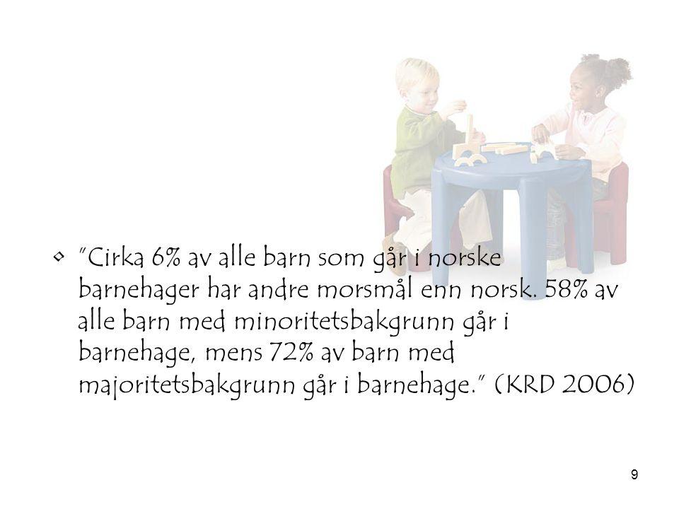 """9 •""""Cirka 6% av alle barn som går i norske barnehager har andre morsmål enn norsk. 58% av alle barn med minoritetsbakgrunn går i barnehage, mens 72% a"""