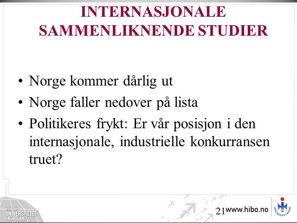 21 INTERNASJONALE SAMMENLIKNENDE STUDIER •Norge kommer dårlig ut •Norge faller nedover på lista •Politikeres frykt: Er vår posisjon i den internasjonale, industrielle konkurransen truet?