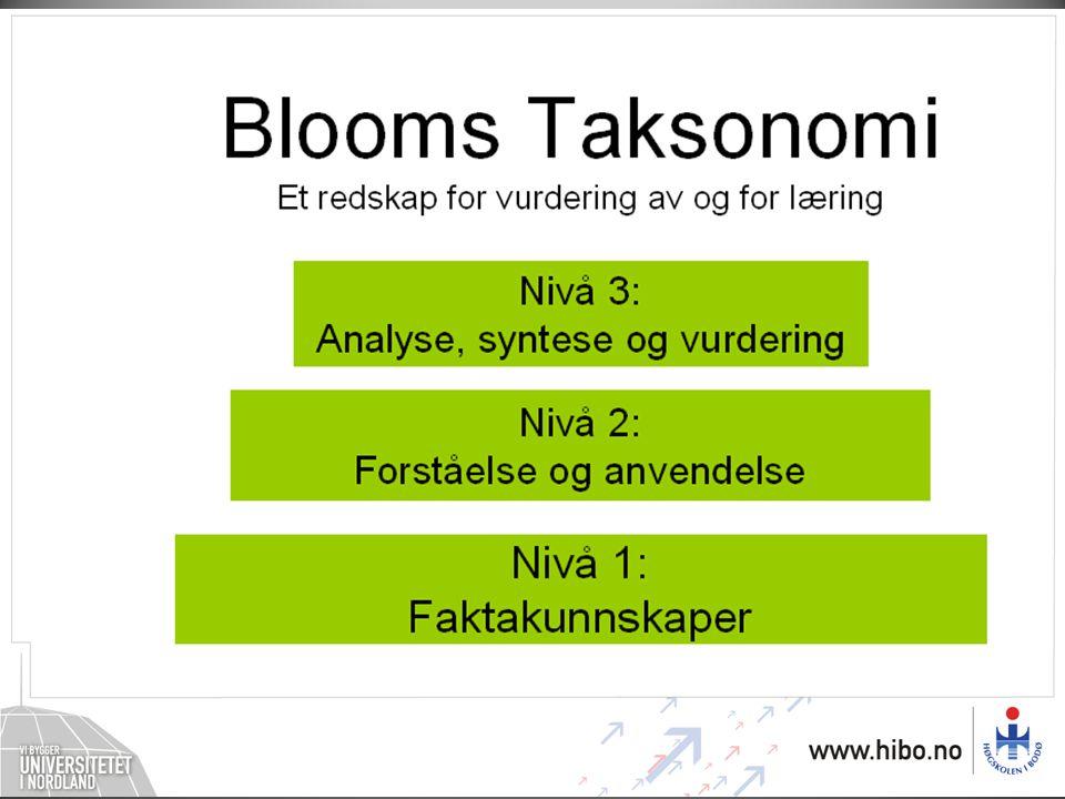 Blooms kognitive taksonomi