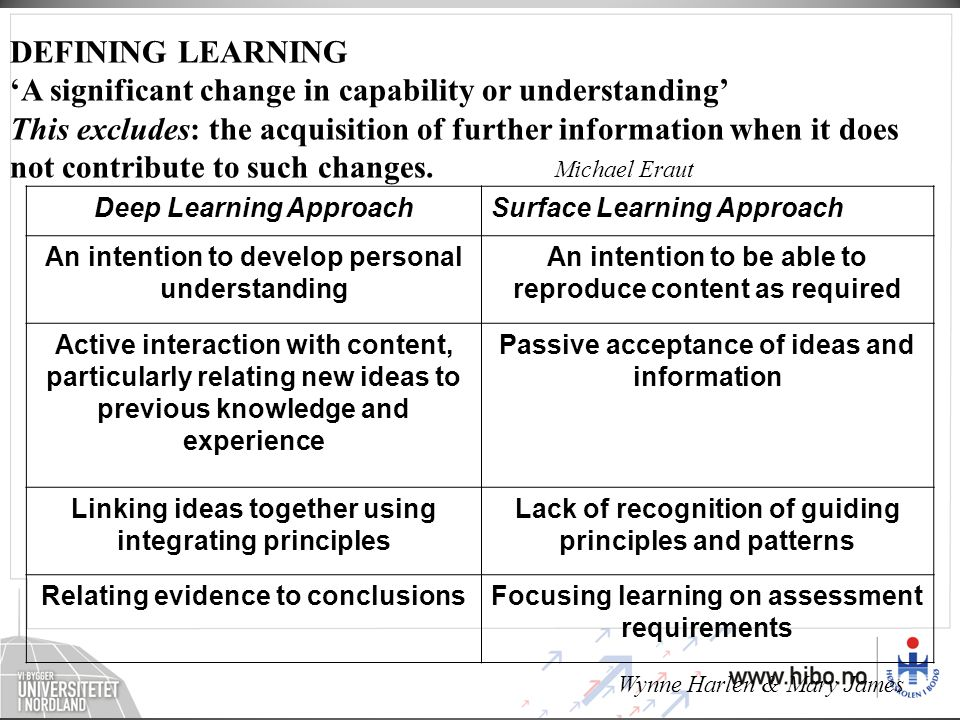 DEFINING LEARNING 'A significant change in capability or understanding' This excludes: the acquisition of further information when it does not contrib