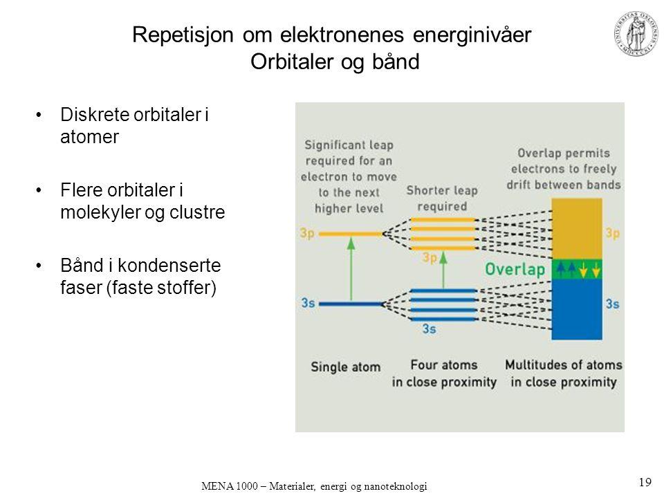 Repetisjon om elektronenes energinivåer Orbitaler og bånd •Diskrete orbitaler i atomer •Flere orbitaler i molekyler og clustre •Bånd i kondenserte fas