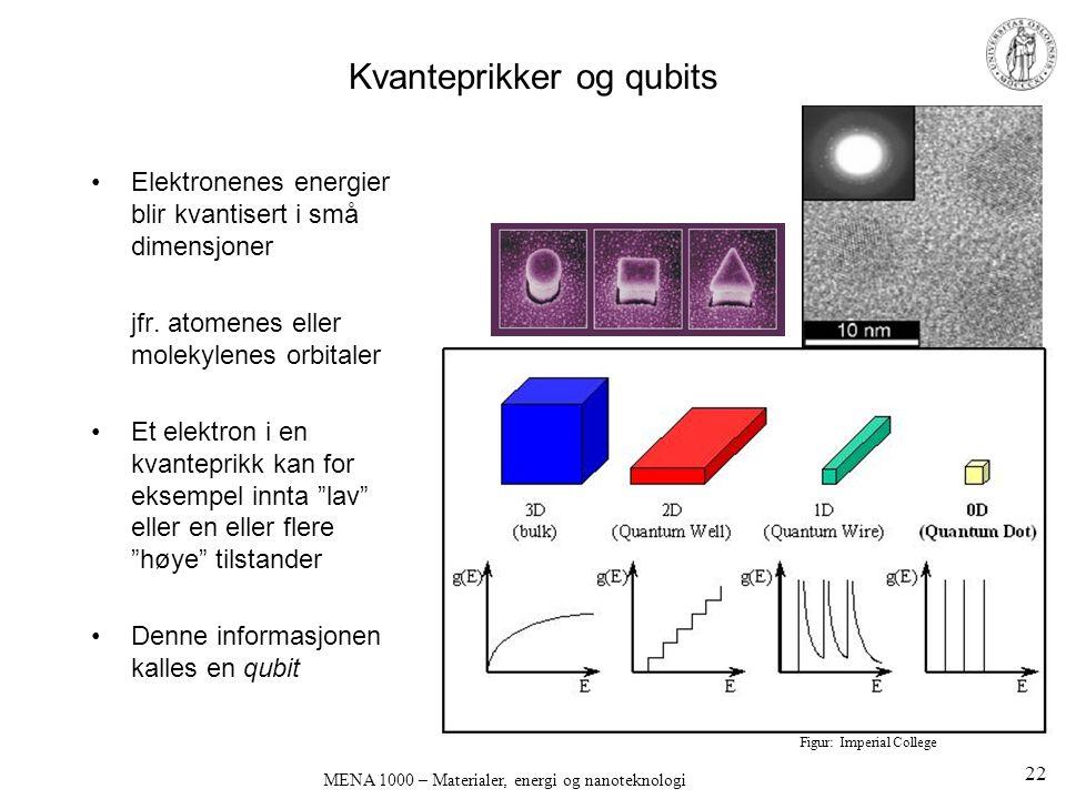 Kvanteprikker og qubits •Elektronenes energier blir kvantisert i små dimensjoner jfr. atomenes eller molekylenes orbitaler •Et elektron i en kvantepri