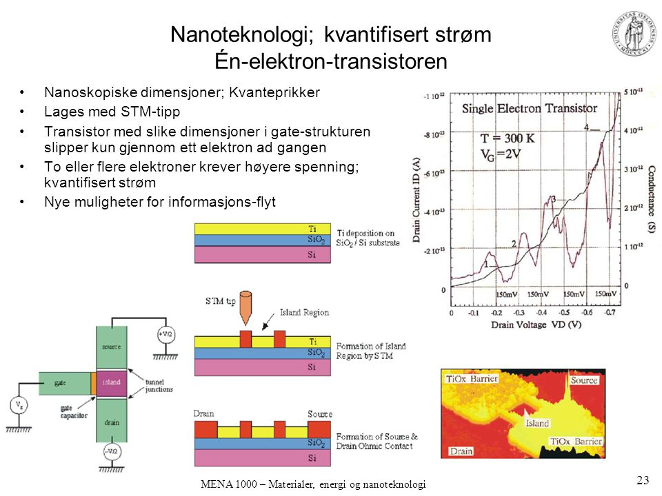MENA 1000 – Materialer, energi og nanoteknologi Nanoteknologi; kvantifisert strøm Én-elektron-transistoren •Nanoskopiske dimensjoner; Kvanteprikker •L