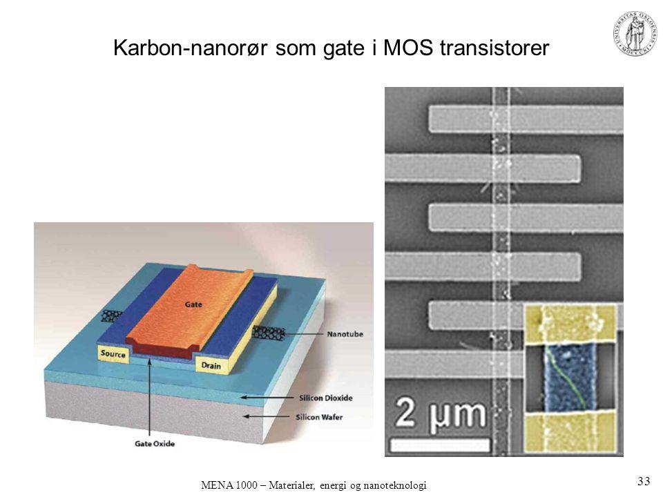 MENA 1000 – Materialer, energi og nanoteknologi Karbon-nanorør som gate i MOS transistorer 33