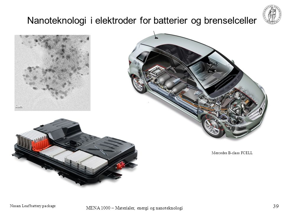 MENA 1000 – Materialer, energi og nanoteknologi Nanoteknologi i elektroder for batterier og brenselceller Nissan Leaf battery package Mercedes B-class