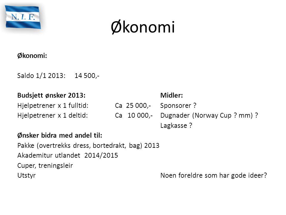 Økonomi Økonomi: Saldo 1/1 2013:14 500,- Budsjett ønsker 2013: Midler: Hjelpetrener x 1 fulltid: Ca 25 000,-Sponsorer ? Hjelpetrener x 1 deltid: Ca 10