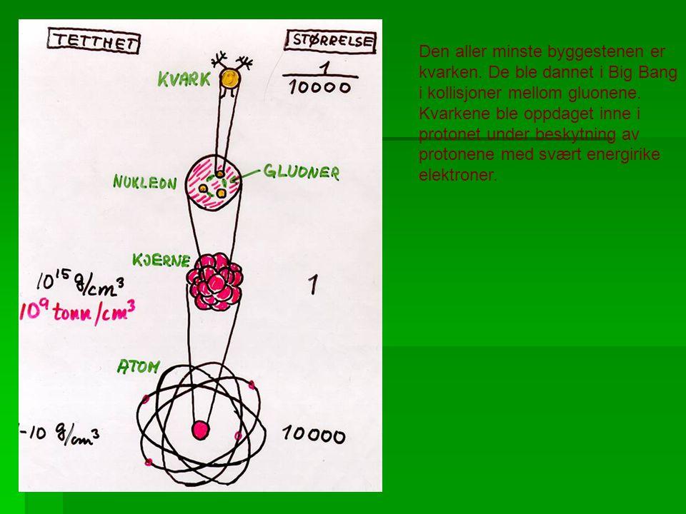 Den aller minste byggestenen er kvarken. De ble dannet i Big Bang i kollisjoner mellom gluonene. Kvarkene ble oppdaget inne i protonet under beskytnin