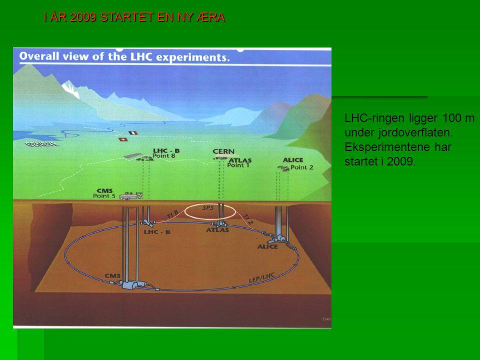 LHC-ringen ligger 100 m under jordoverflaten. Eksperimentene har startet i 2009. I ÅR 2009 STARTET EN NY ÆRA
