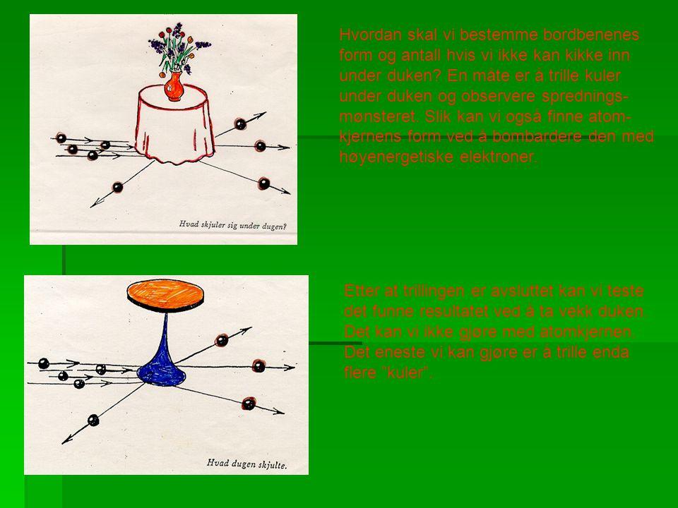 To enkle systemer kolliderer front mot front.Hva skjer deretter.