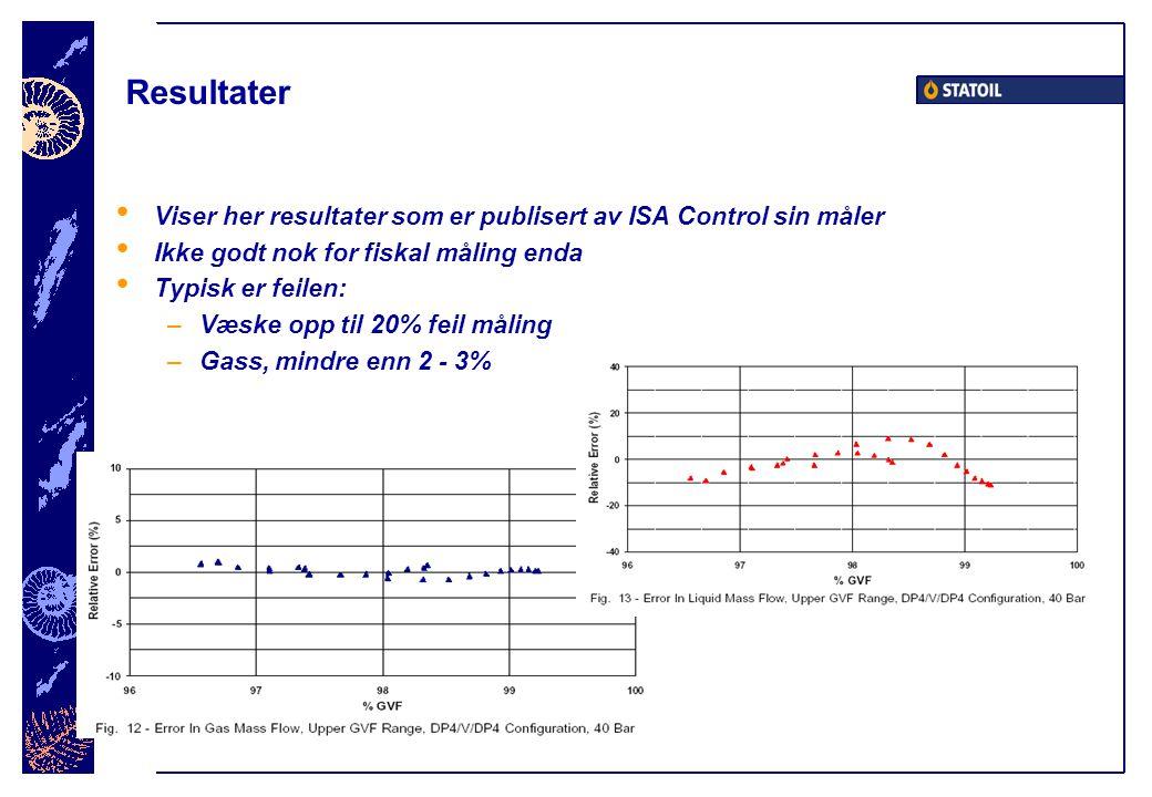 Resultater • Viser her resultater som er publisert av ISA Control sin måler • Ikke godt nok for fiskal måling enda • Typisk er feilen: –Væske opp til 20% feil måling –Gass, mindre enn 2 - 3%