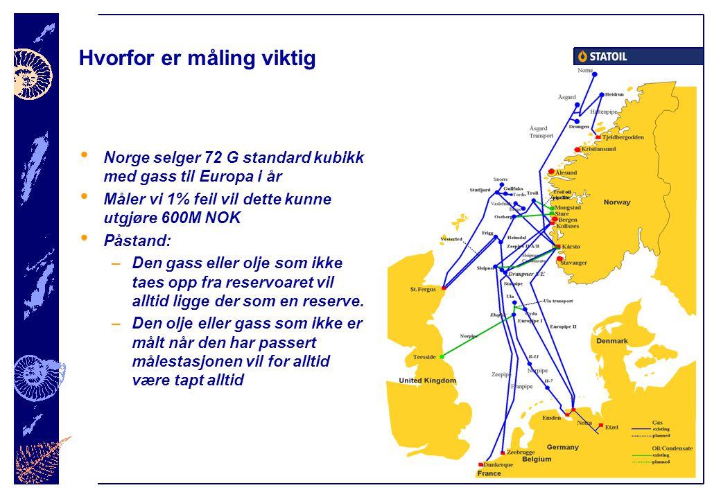 Hvorfor er måling viktig • Norge selger 72 G standard kubikk med gass til Europa i år • Måler vi 1% feil vil dette kunne utgjøre 600M NOK • Påstand: –Den gass eller olje som ikke taes opp fra reservoaret vil alltid ligge der som en reserve.