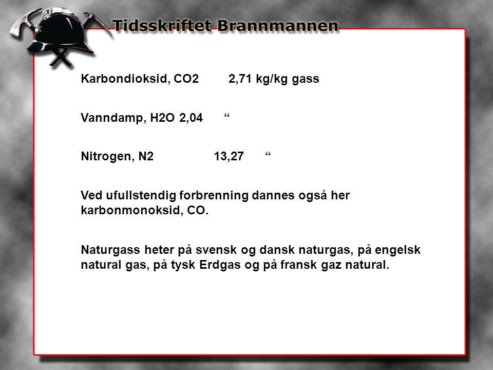 """Karbondioksid, CO2 2,71 kg/kg gass Vanndamp, H2O2,04 """" Nitrogen, N2 13,27 """" Ved ufullstendig forbrenning dannes også her karbonmonoksid, CO. Naturgass"""