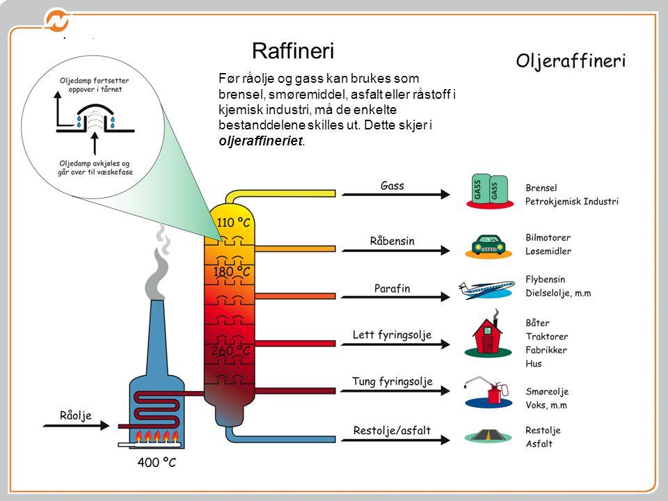 Raffineri Før råolje og gass kan brukes som brensel, smøremiddel, asfalt eller råstoff i kjemisk industri, må de enkelte bestanddelene skilles ut. Det