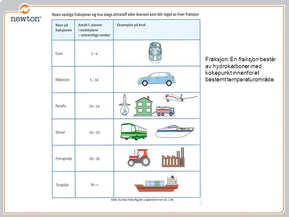 Fraksjon: En fraksjon består av hydrokarboner med kokepunkt innenfor et bestemt temperaturområde.