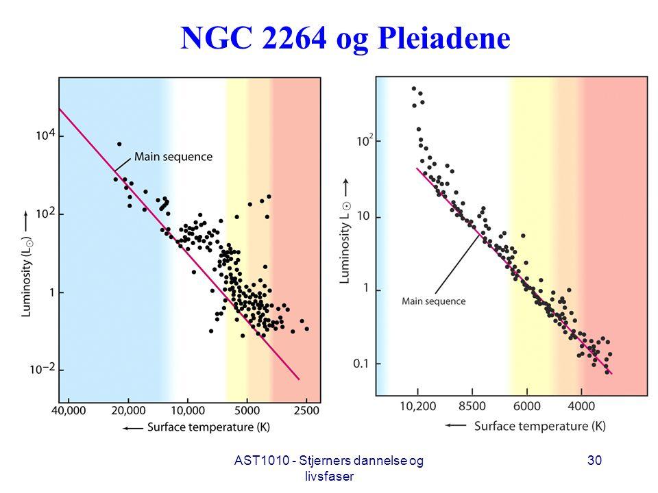 AST1010 - Stjerners dannelse og livsfaser 30 NGC 2264 og Pleiadene