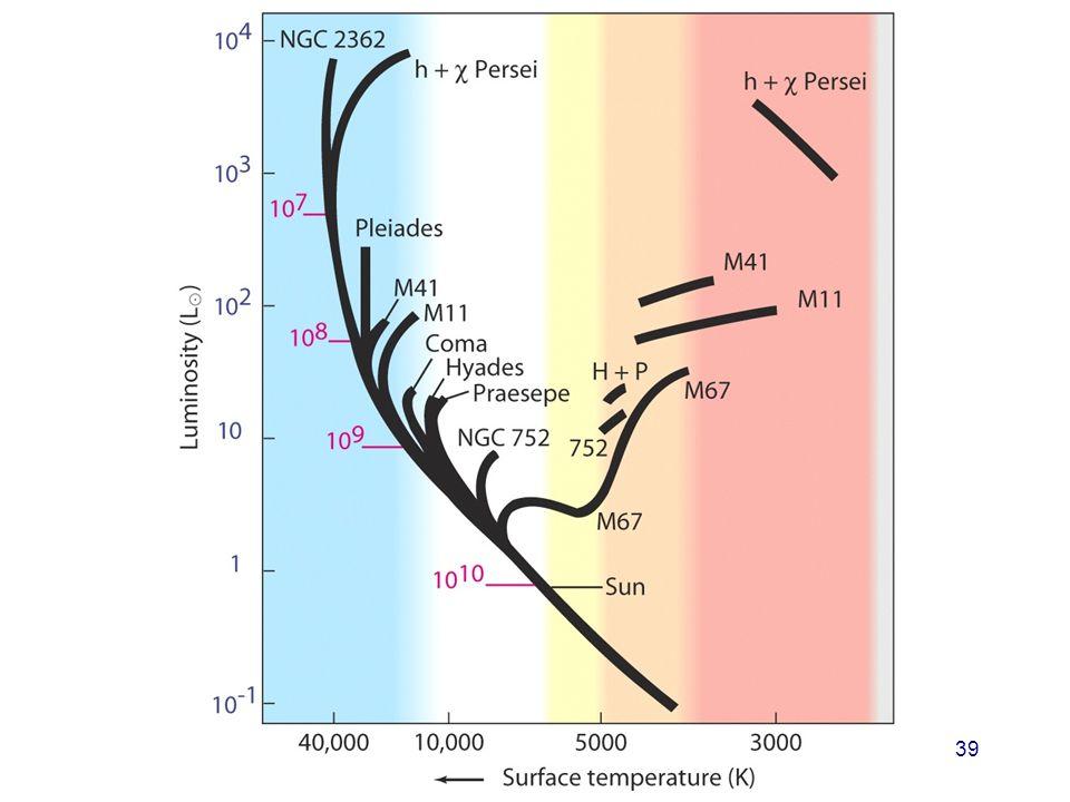 AST1010 - Stjerners dannelse og livsfaser 39