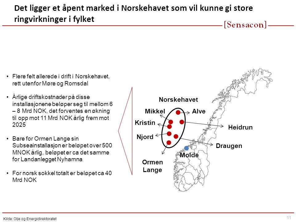 11 Norskehavet Molde Ormen Lange Njord Draugen Heidrun Alve •Flere felt allerede i drift i Norskehavet, rett utenfor Møre og Romsdal •Årlige driftskostnader på disse installasjonene beløper seg til mellom 6 – 8 Mrd NOK, det forventes en økning til opp mot 11 Mrd NOK årlig frem mot 2025 •Bare for Ormen Lange sin Subseainstallasjon er beløpet over 500 MNOK årlig, beløpet er ca det samme for Landanlegget Nyhamna •For norsk sokkel totalt er beløpet ca 40 Mrd NOK Kristin Mikkel Kilde: Olje og Energidirektoratet Det ligger et åpent marked i Norskehavet som vil kunne gi store ringvirkninger i fylket