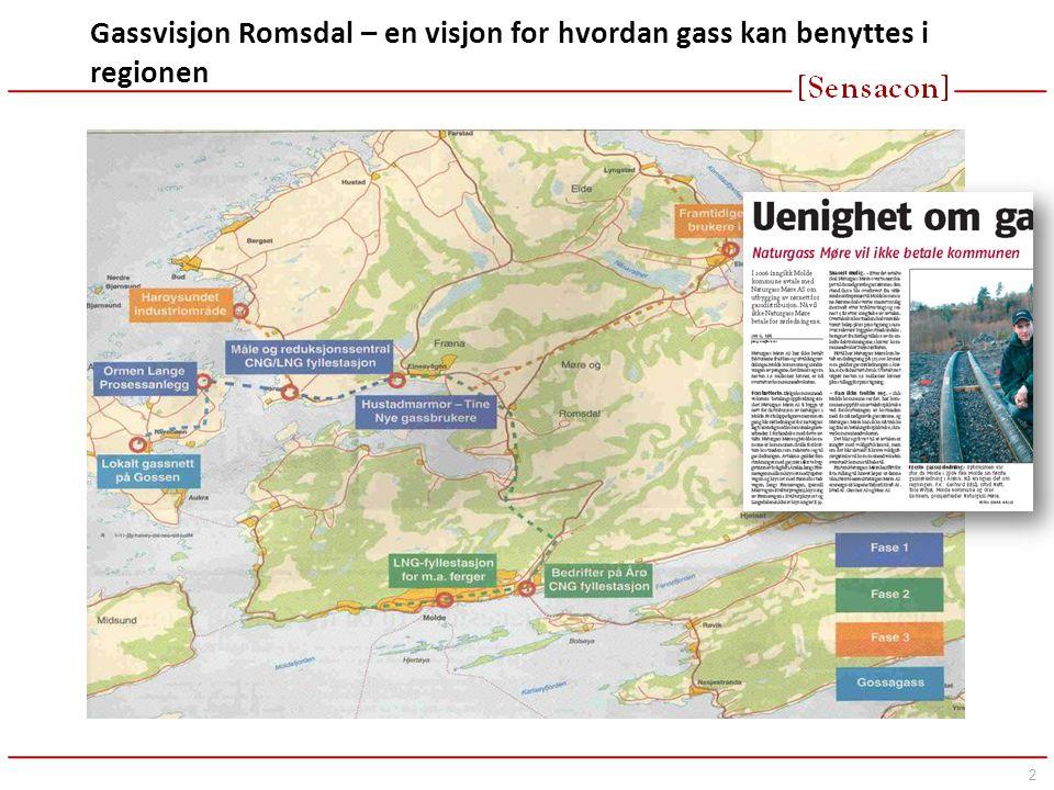 2 Gassvisjon Romsdal – en visjon for hvordan gass kan benyttes i regionen
