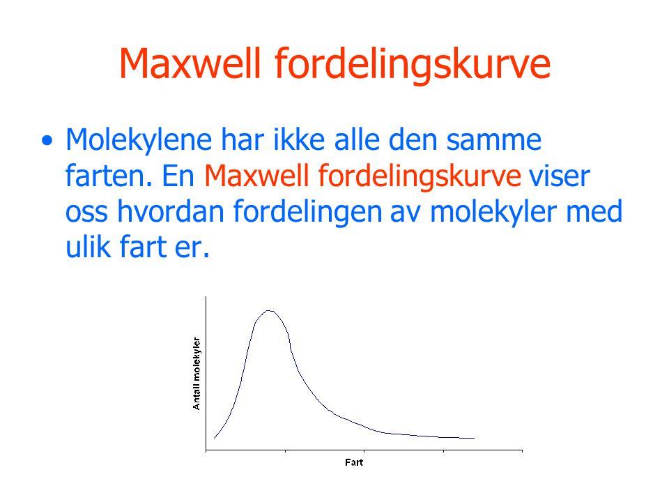 Maxwell fordelingskurve •Molekylene har ikke alle den samme farten.