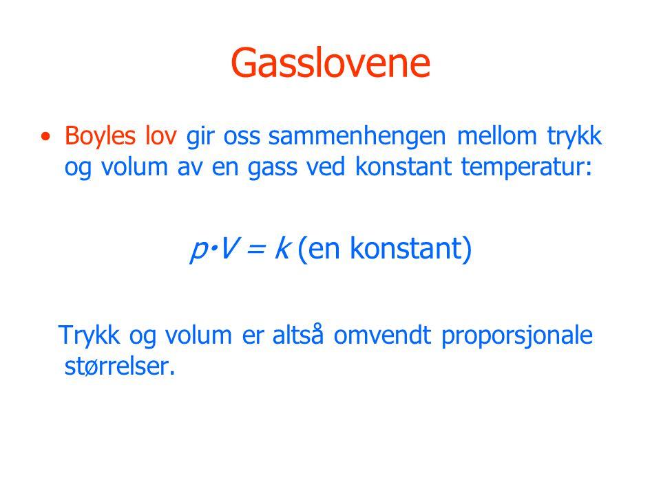 Gasslovene •Boyles lov gir oss sammenhengen mellom trykk og volum av en gass ved konstant temperatur: p  V = k (en konstant) Trykk og volum er altså omvendt proporsjonale størrelser.