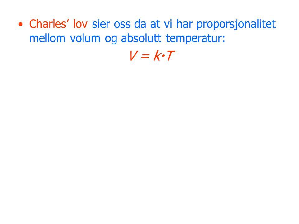 •Charles' lov sier oss da at vi har proporsjonalitet mellom volum og absolutt temperatur: V = k  T