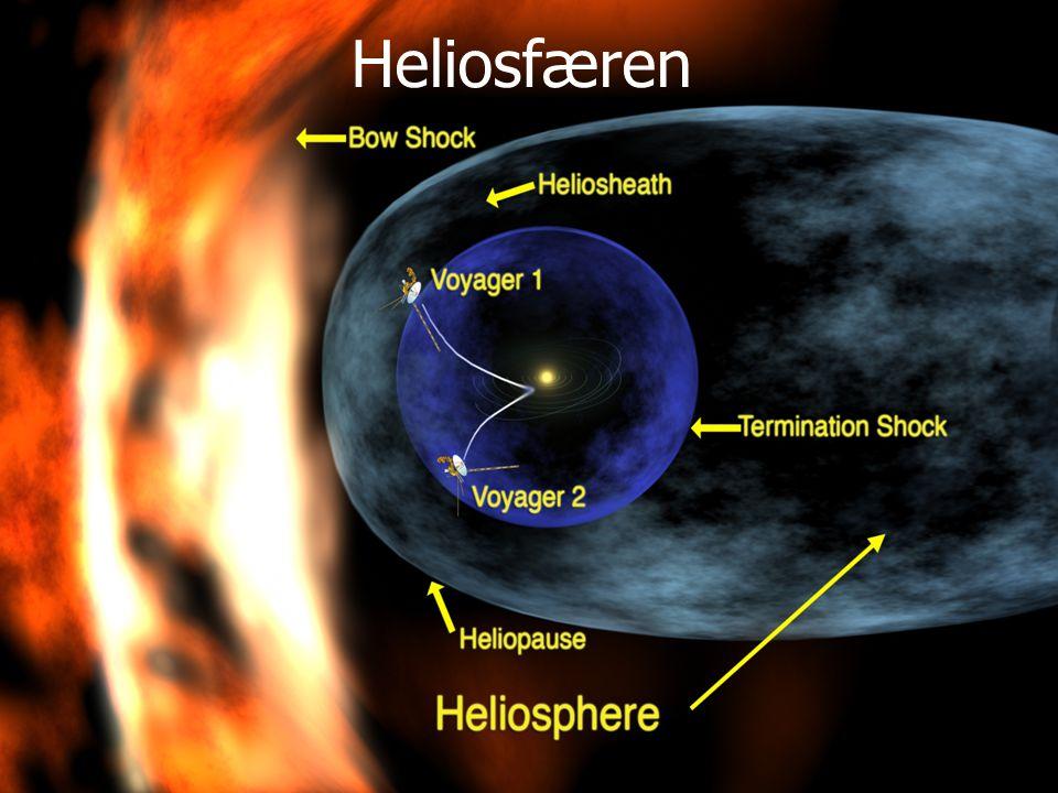 Heliosfæren