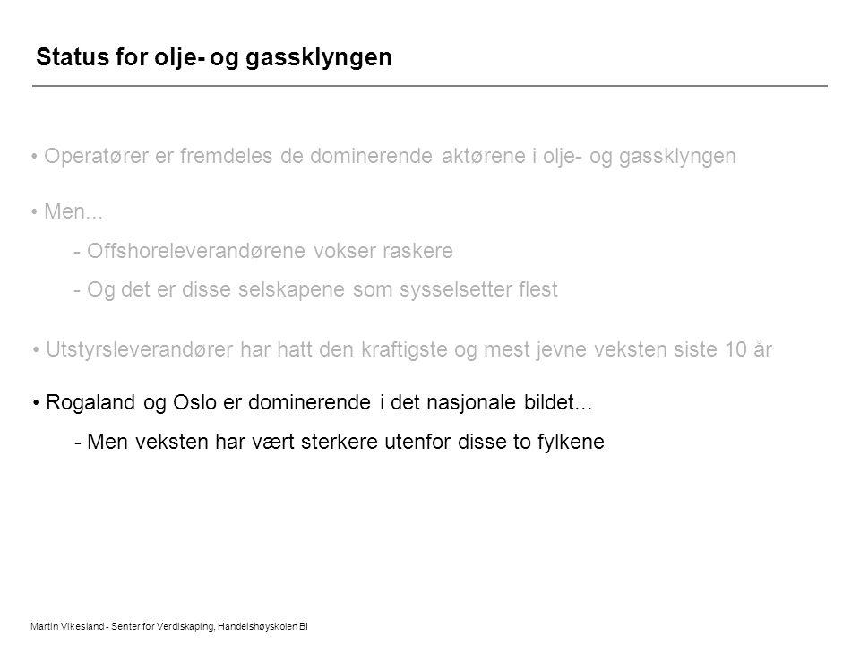 Martin Vikesland - Senter for Verdiskaping, Handelshøyskolen BI Status for olje- og gassklyngen • Operatører er fremdeles de dominerende aktørene i ol