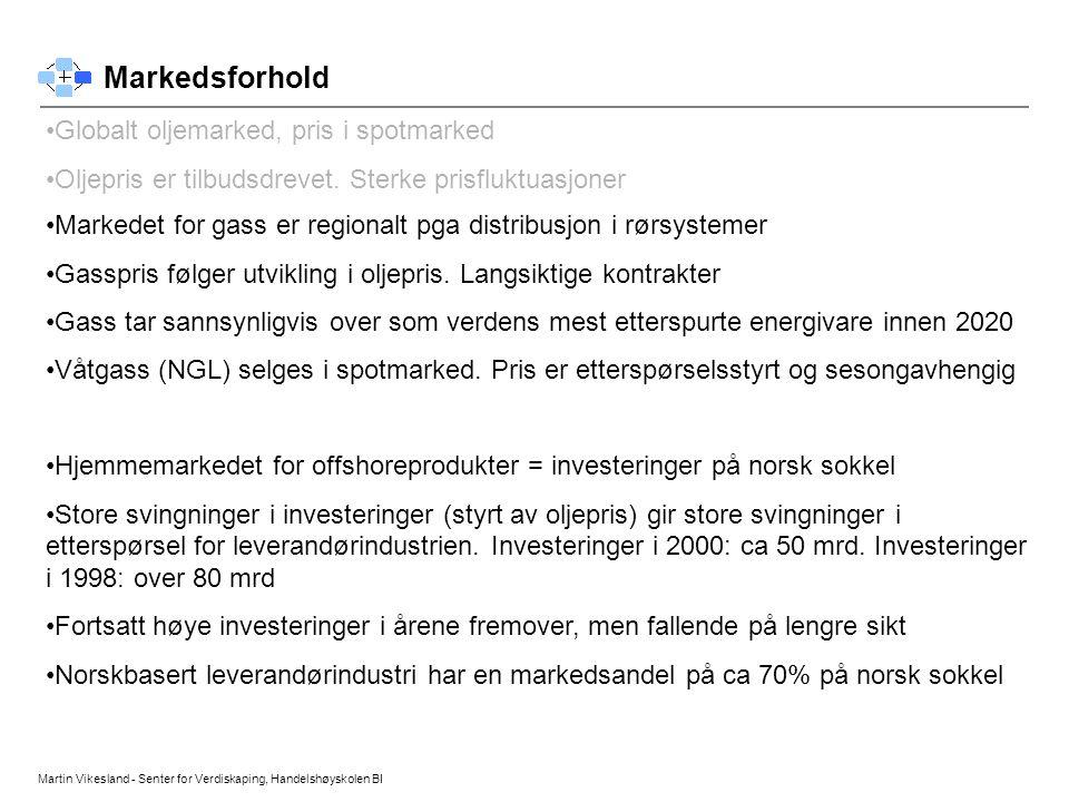 Martin Vikesland - Senter for Verdiskaping, Handelshøyskolen BI Markedsforhold •Globalt oljemarked, pris i spotmarked •Oljepris er tilbudsdrevet. Ster