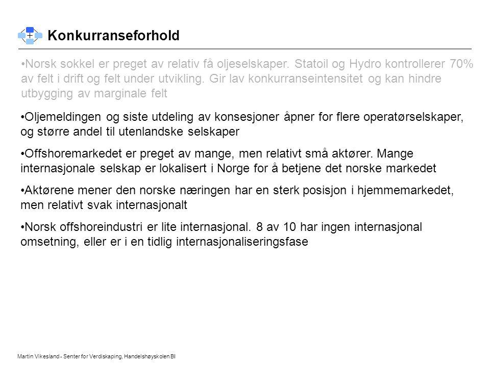 Martin Vikesland - Senter for Verdiskaping, Handelshøyskolen BI Konkurranse forhold Konkurranseforhold •Norsk sokkel er preget av relativ få oljeselsk