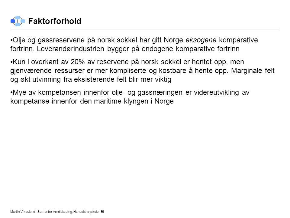 Martin Vikesland - Senter for Verdiskaping, Handelshøyskolen BI Konkurranse forhold Faktorforhold •Olje og gassreservene på norsk sokkel har gitt Norg