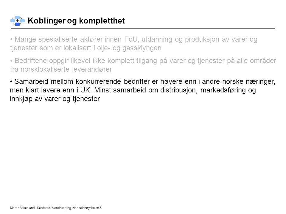 Martin Vikesland - Senter for Verdiskaping, Handelshøyskolen BI Konkurranse forhold Koblinger og kompletthet • Mange spesialiserte aktører innen FoU,