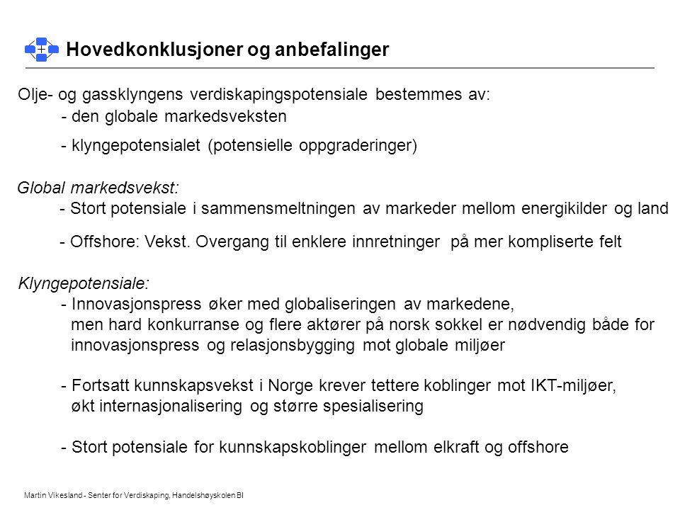 Martin Vikesland - Senter for Verdiskaping, Handelshøyskolen BI Konkurranse forhold Hovedkonklusjoner og anbefalinger Olje- og gassklyngens verdiskapi