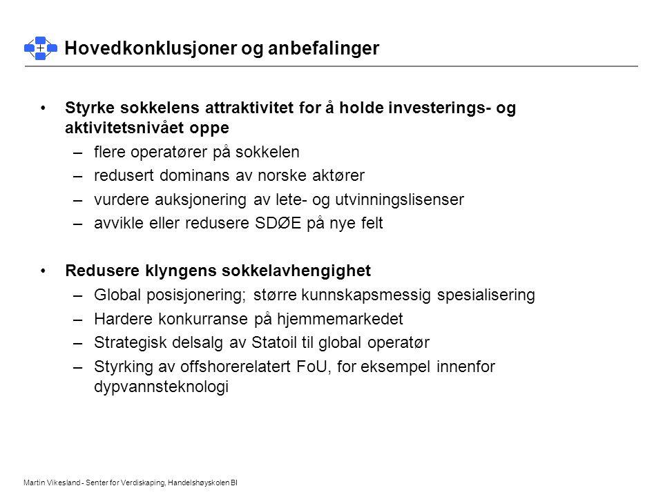 Martin Vikesland - Senter for Verdiskaping, Handelshøyskolen BI Konkurranse forhold Hovedkonklusjoner og anbefalinger •Styrke sokkelens attraktivitet