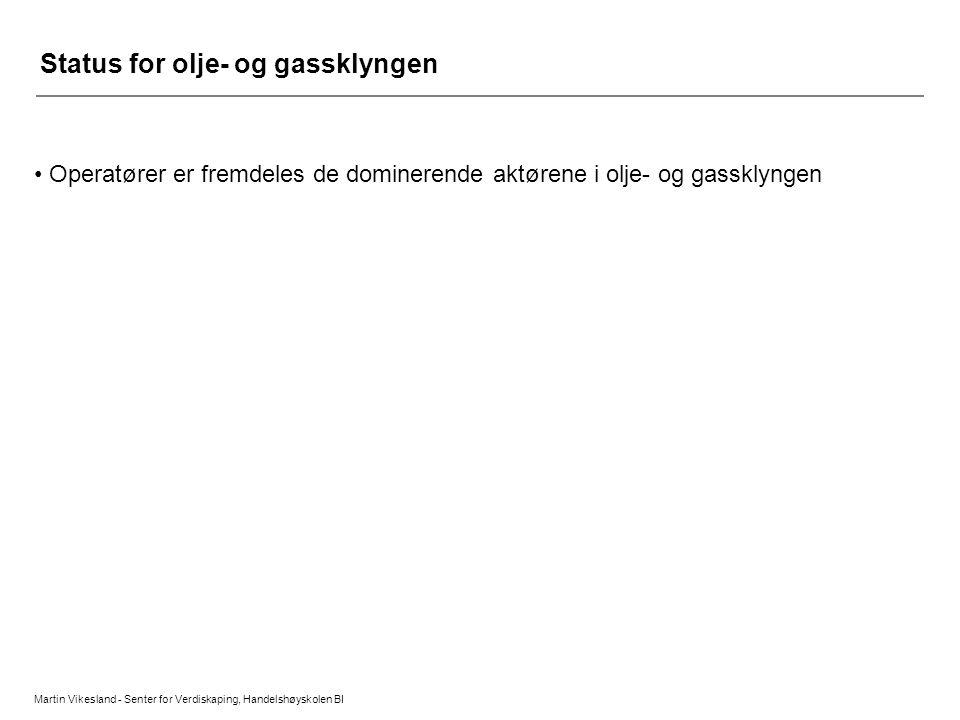 Martin Vikesland - Senter for Verdiskaping, Handelshøyskolen BI Oljeselskapene står for 65% av verdiskaping i olje- og gassklyngen Nedstrømsselskaper: 4 mrd (6%) Operatører: 40 mrd (65%) Leverandører: 18 mrd (29%)
