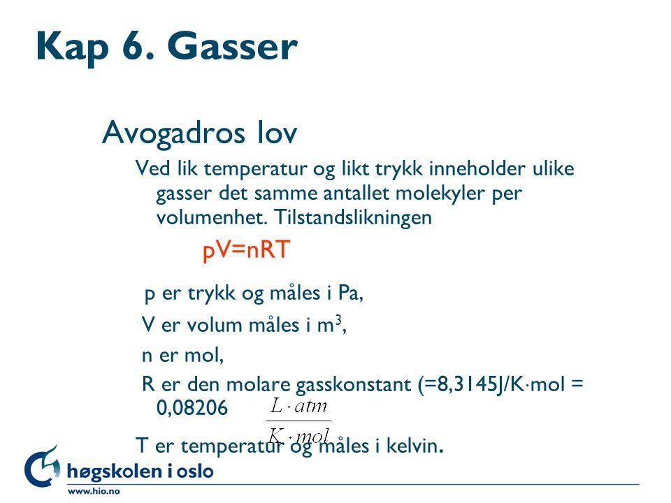 NB: gjelder bare ideelle gasser Normaltilstand, NTP ved 1 atm og 0°C 1 mol gass har ved NTP et volum på 22,4 L Vist ved regning: pV=nRT V=