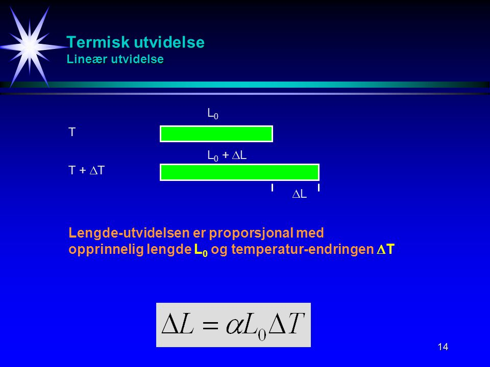 14 Termisk utvidelse Lineær utvidelse T T +  T L0L0 LL Lengde-utvidelsen er proporsjonal med opprinnelig lengde L 0 og temperatur-endringen  T L 0