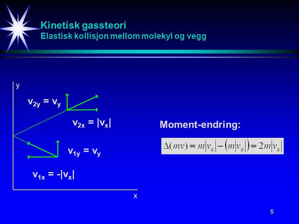 5 Kinetisk gassteori Elastisk kollisjon mellom molekyl og vegg y x v 1y = v y v 2y = v y v 1x = -|v x | v 2x = |v x | Moment-endring: