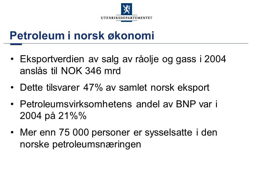 Petroleum i norsk økonomi •Eksportverdien av salg av råolje og gass i 2004 anslås til NOK 346 mrd •Dette tilsvarer 47% av samlet norsk eksport •Petrol