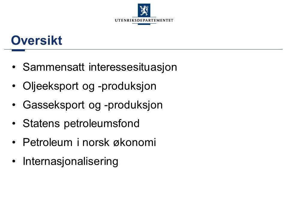 Oversikt •Sammensatt interessesituasjon •Oljeeksport og -produksjon •Gasseksport og -produksjon •Statens petroleumsfond •Petroleum i norsk økonomi •In