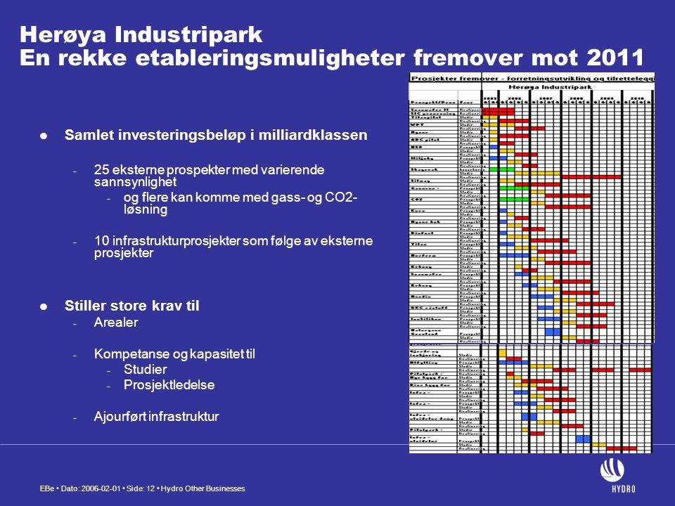 EBe • Dato: 2006-02-01 • Side: 12 • Hydro Other Businesses Herøya Industripark En rekke etableringsmuligheter fremover mot 2011  Samlet investeringsb