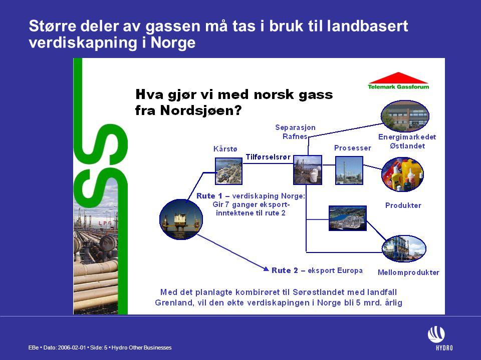 EBe • Dato: 2006-02-01 • Side: 6 • Hydro Other Businesses Gassbruk – dagens og nye muligheter  Dagens gassbruk - Transport med skip - Rafnes ca.