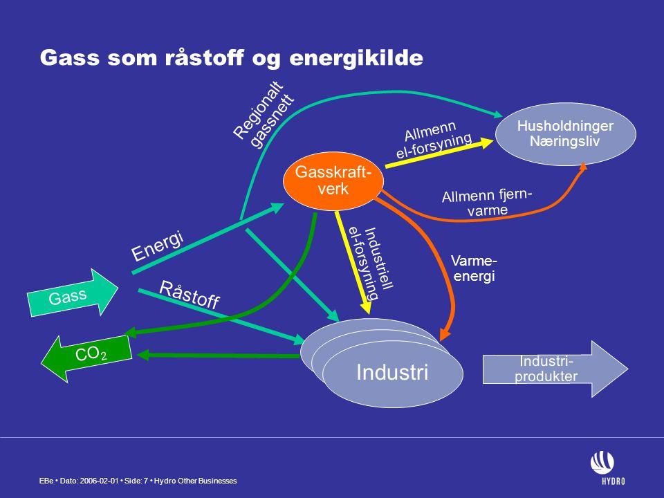 EBe • Dato: 2006-02-01 • Side: 7 • Hydro Other Businesses Gass som råstoff og energikilde CO 2 Gass Energ i Råstoff Regionalt gassnett Gasskraft- verk