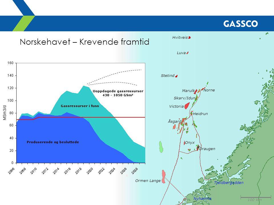 Norskehavet – Krevende framtid Nyhamna Tjeldbergodden Victoria Luva Hvitveis Stetind Onyx Marulk 100 km Ormen Lange Åsgard Norne Heidrun Draugen Skarv/Idun