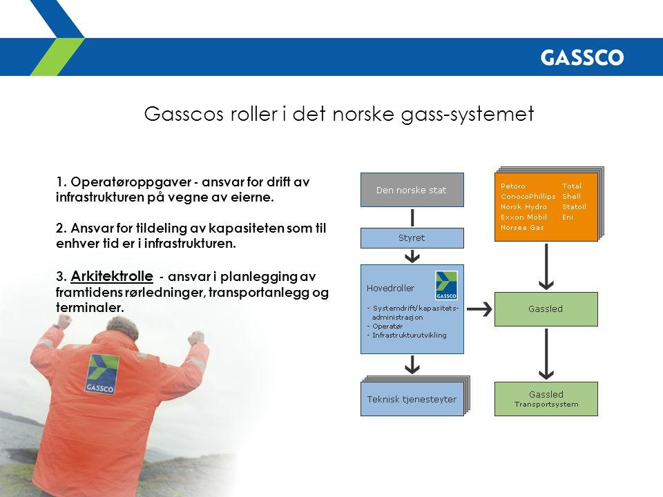 Gasscos roller i det norske gass-systemet 1. Operatøroppgaver - ansvar for drift av infrastrukturen på vegne av eierne. 2. Ansvar for tildeling av kap